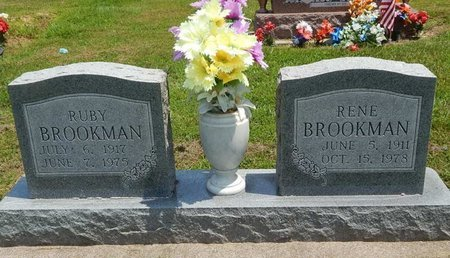 BROOKMAN, RUBY - Jefferson County, Illinois   RUBY BROOKMAN - Illinois Gravestone Photos