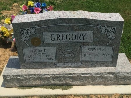 DONOHO GREGORY, LIINDA D - Jefferson County, Illinois | LIINDA D DONOHO GREGORY - Illinois Gravestone Photos
