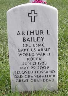 "BAILEY, ARTHUR LEON ""ART""  (VETERAN 2 WARS) - Bourbon County, Kansas | ARTHUR LEON ""ART""  (VETERAN 2 WARS) BAILEY - Kansas Gravestone Photos"