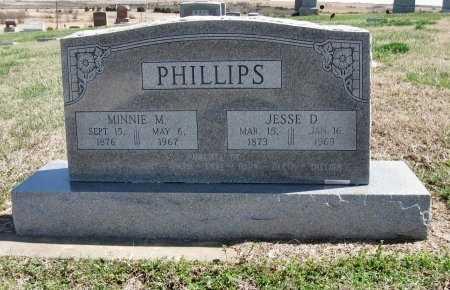 PHILLIPS, MINNIE MAE - Chautauqua County, Kansas   MINNIE MAE PHILLIPS - Kansas Gravestone Photos