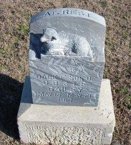 BAILEY, DALE F - Ford County, Kansas   DALE F BAILEY - Kansas Gravestone Photos