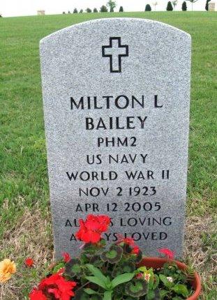 BAILEY, MILTON LEE (VETERAN WWII) - Ford County, Kansas | MILTON LEE (VETERAN WWII) BAILEY - Kansas Gravestone Photos
