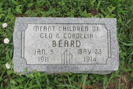 BEARD, INFANT CHILDREN - Montgomery County, Kansas | INFANT CHILDREN BEARD - Kansas Gravestone Photos