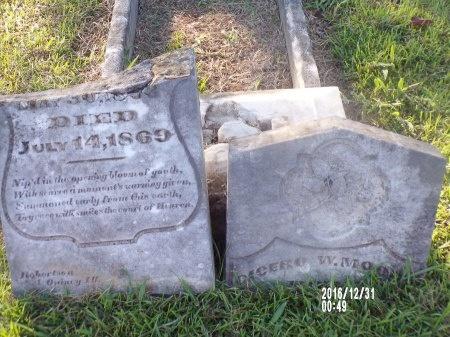 MOORE, CICERO W - Ouachita County, Louisiana   CICERO W MOORE - Louisiana Gravestone Photos