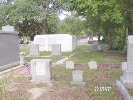 BETHEA, FAMILY PLOT - St. Tammany County, Louisiana   FAMILY PLOT BETHEA - Louisiana Gravestone Photos