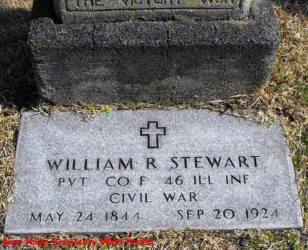 STEWART, WILLIAM R  (VETERAN UNION) - Winn County, Louisiana | WILLIAM R  (VETERAN UNION) STEWART - Louisiana Gravestone Photos