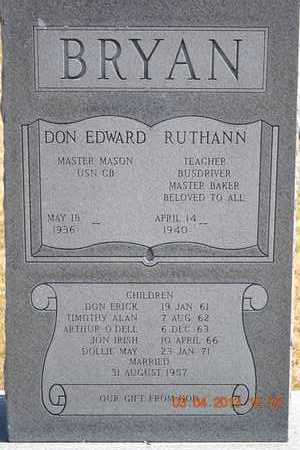BRYAN, FAMILY - Branch County, Michigan | FAMILY BRYAN - Michigan Gravestone Photos