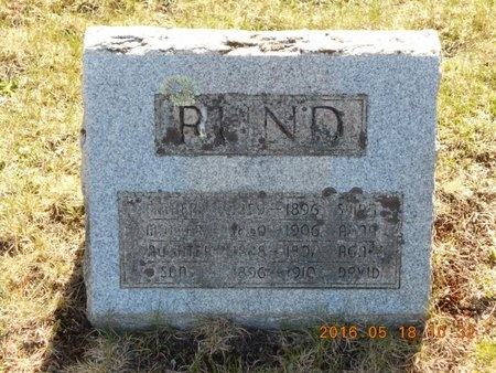 RUND, SUIRI - Marquette County, Michigan | SUIRI RUND - Michigan Gravestone Photos