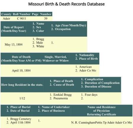 BRAGG, INFANT SON - Adair County, Missouri | INFANT SON BRAGG - Missouri Gravestone Photos