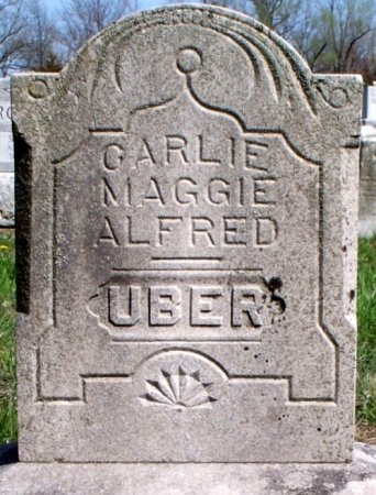 UBER, MAGGIE - Schuyler County, Missouri | MAGGIE UBER - Missouri Gravestone Photos