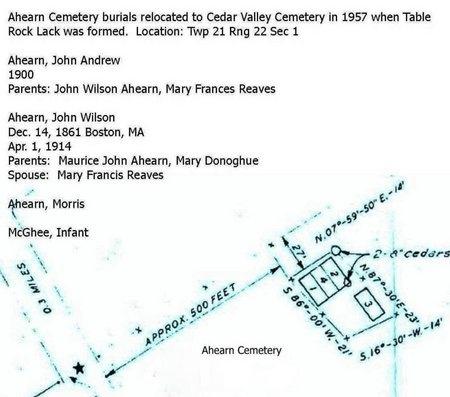 AHEARN, JOHN ANDREW - Taney County, Missouri | JOHN ANDREW AHEARN - Missouri Gravestone Photos