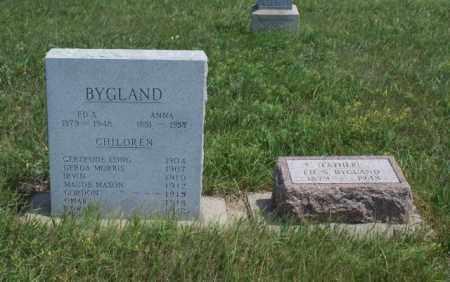 BYGLAND, ANNA - Boone County, Nebraska | ANNA BYGLAND - Nebraska Gravestone Photos