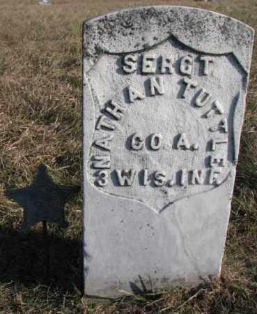 TUTTLE, NATHAN - Burt County, Nebraska | NATHAN TUTTLE - Nebraska Gravestone Photos