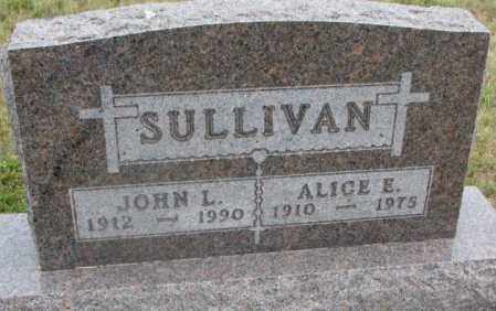 SULLIVAN, JOHN L. - Cedar County, Nebraska | JOHN L. SULLIVAN - Nebraska Gravestone Photos