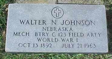 JOHNSON, WALTER N. (WW I MARKER) - Dixon County, Nebraska   WALTER N. (WW I MARKER) JOHNSON - Nebraska Gravestone Photos