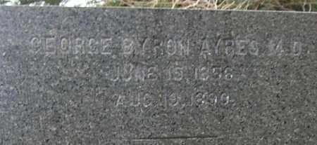 AYRES, GEORGE B., MD - Douglas County, Nebraska | GEORGE B., MD AYRES - Nebraska Gravestone Photos