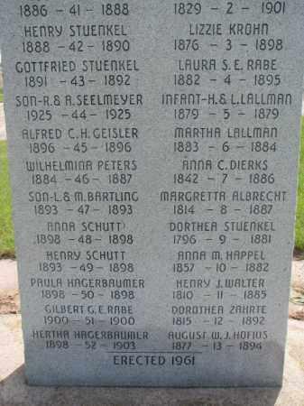 RABE, GILBERT G.E. - Washington County, Nebraska | GILBERT G.E. RABE - Nebraska Gravestone Photos