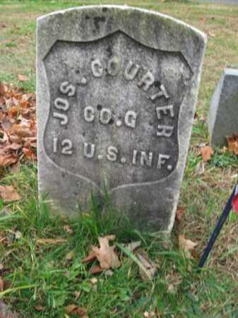 COURTER, JOSEPH - Essex County, New Jersey   JOSEPH COURTER - New Jersey Gravestone Photos