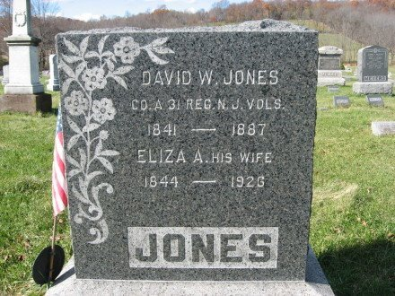 JONES, DAVID W. - Hunterdon County, New Jersey   DAVID W. JONES - New Jersey Gravestone Photos