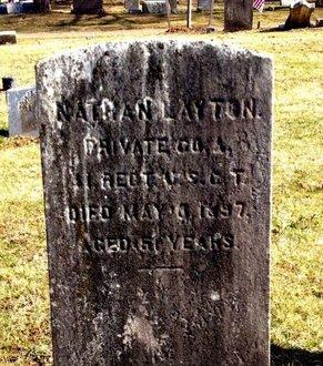 LAYTON(LATTAN), NATHAN - Somerset County, New Jersey | NATHAN LAYTON(LATTAN) - New Jersey Gravestone Photos