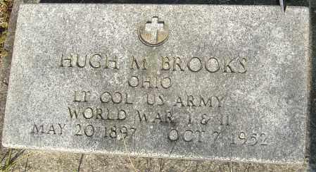 BROOKS, HUGH M - Franklin County, Ohio   HUGH M BROOKS - Ohio Gravestone Photos