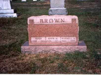 BROWN, RUSSELL W. - Franklin County, Ohio | RUSSELL W. BROWN - Ohio Gravestone Photos