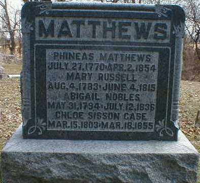 NOBLES MATTHEWS, ABIGAIL - Gallia County, Ohio | ABIGAIL NOBLES MATTHEWS - Ohio Gravestone Photos