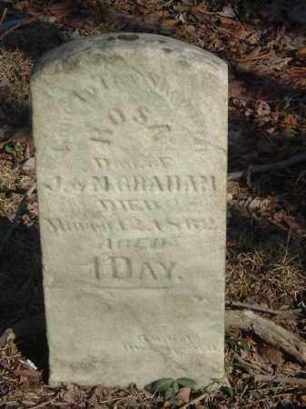GRAHAM, ROSA - Gallia County, Ohio   ROSA GRAHAM - Ohio Gravestone Photos