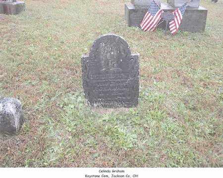 RUSSELL GRAHAM, CELINDA - Jackson County, Ohio | CELINDA RUSSELL GRAHAM - Ohio Gravestone Photos