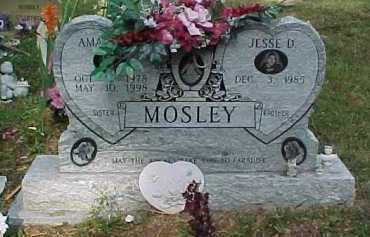 MOSLEY, JESSE D. - Scioto County, Ohio   JESSE D. MOSLEY - Ohio Gravestone Photos