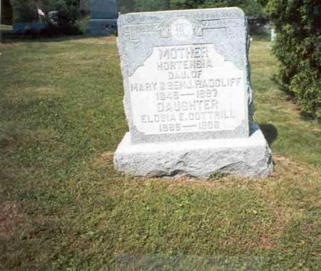 COTTRILL, HORTENSIA - Vinton County, Ohio | HORTENSIA COTTRILL - Ohio Gravestone Photos