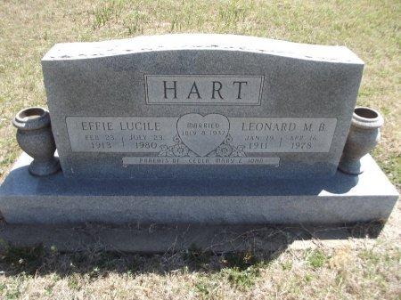 HART, LEONARD M B - Kay County, Oklahoma | LEONARD M B HART - Oklahoma Gravestone Photos