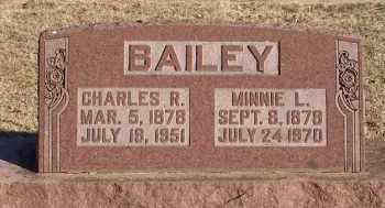 BAILEY, CHARLES R. - Stephens County, Oklahoma | CHARLES R. BAILEY - Oklahoma Gravestone Photos