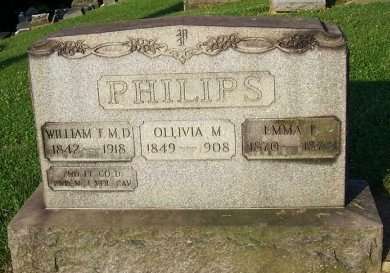 PHILLIPS (CW), WILLIAM T. - Allegheny County, Pennsylvania | WILLIAM T. PHILLIPS (CW) - Pennsylvania Gravestone Photos