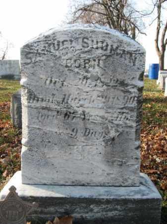 SHUMAN, PVT. SAMUEL - Lehigh County, Pennsylvania | PVT. SAMUEL SHUMAN - Pennsylvania Gravestone Photos