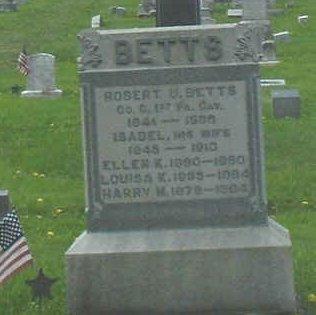BETTS (CW), ROBERT U. - Mifflin County, Pennsylvania   ROBERT U. BETTS (CW) - Pennsylvania Gravestone Photos
