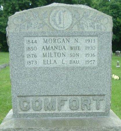 COMFORT (CW), MORGAN N. - Mifflin County, Pennsylvania | MORGAN N. COMFORT (CW) - Pennsylvania Gravestone Photos