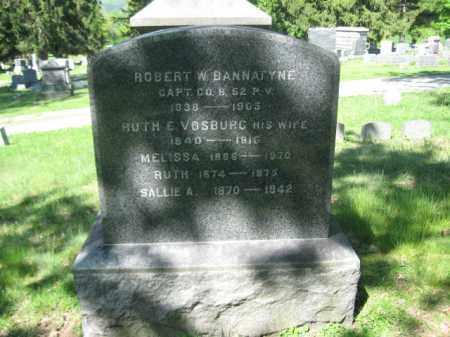 BANNATYNE (CW), CAPT. ROBERT W. - Wyoming County, Pennsylvania | CAPT. ROBERT W. BANNATYNE (CW) - Pennsylvania Gravestone Photos