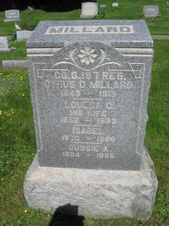 MILLARD (CW), CYRUS D. - Wyoming County, Pennsylvania | CYRUS D. MILLARD (CW) - Pennsylvania Gravestone Photos