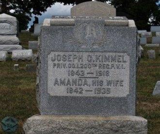 KIMMEL, AMANDA - York County, Pennsylvania | AMANDA KIMMEL - Pennsylvania Gravestone Photos