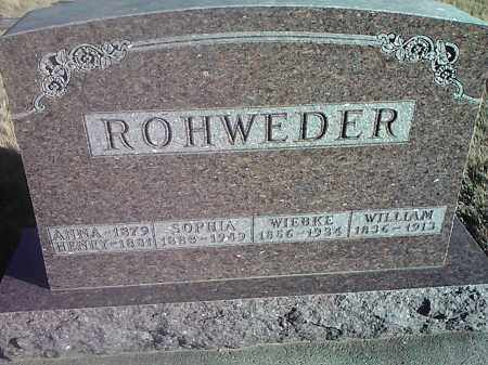 ROHWEDER, WILLIAM - Deuel County, South Dakota | WILLIAM ROHWEDER - South Dakota Gravestone Photos