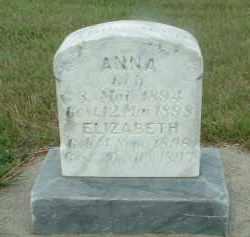 THURINGER, ANNA - Douglas County, South Dakota   ANNA THURINGER - South Dakota Gravestone Photos