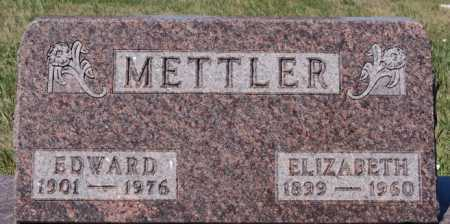 METTLER, EDWARD - Hutchinson County, South Dakota | EDWARD METTLER - South Dakota Gravestone Photos