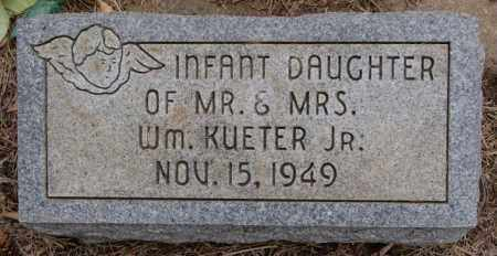 KUETER, INFANT DAUGHTER - Lake County, South Dakota | INFANT DAUGHTER KUETER - South Dakota Gravestone Photos