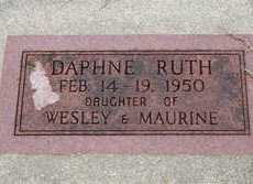 FAHLBERG, DAPHNE RUTH - Lincoln County, South Dakota | DAPHNE RUTH FAHLBERG - South Dakota Gravestone Photos