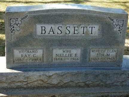 BASSETT, IDA M. - Minnehaha County, South Dakota | IDA M. BASSETT - South Dakota Gravestone Photos