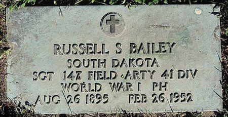 BAILEY, RUSSELL S (WWI) - Turner County, South Dakota | RUSSELL S (WWI) BAILEY - South Dakota Gravestone Photos