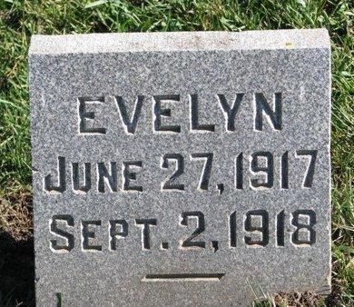 PLUCKER, EVELYN - Turner County, South Dakota   EVELYN PLUCKER - South Dakota Gravestone Photos