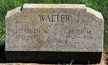 WALTER, PETER M - Union County, South Dakota | PETER M WALTER - South Dakota Gravestone Photos