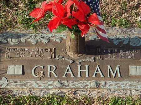 GRAHAM, A RUTH - Anderson County, Tennessee | A RUTH GRAHAM - Tennessee Gravestone Photos